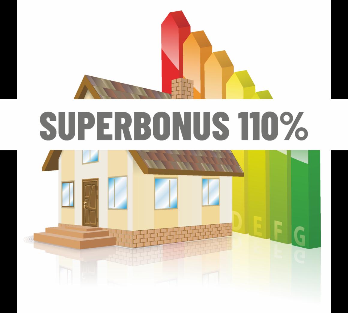 bonus 110%